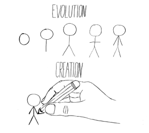 Evolution-vs-Creation